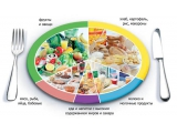 Гостинично-ресторанный комплекс Родина - иконка «питание» в Жиздре